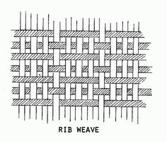 Handlooms Weaves, Patterns and Finishing Touches Weaving Loom Diy, Rug Loom, Hand Weaving, Diy Crochet Wall Hanging, Crochet Wall Hangings, Macrame Patterns, Weaving Patterns, Fabric Patterns, Loom Crochet