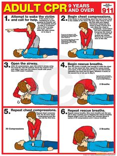 Survival Life, Survival Skills, Survival Shelter, Survival Gear, First Aid Poster, Cpr Instructions, How To Perform Cpr, First Aid Cpr, Cardiopulmonary Resuscitation