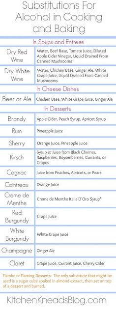 substitutes for alcohol in recipes   Kitchen Kneads: Alcohol Substitutions in Cooking and Baking