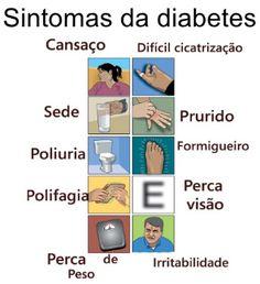 Um grande estudo espanhol revelou mais um problema grave para quem convive com diabetes: a condição está associada a um risco significativa...