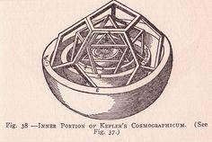 File:Keplers Cosmographicum.jpg