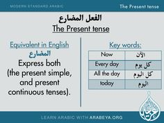 Equivalent in English & Key words of the present tense Modern Standard Arabic, Arabic Verbs, Learn Arabic Online, Arabic Lessons, English Language Learning, Arabic Language, Learning Arabic, English Words, English Vocabulary