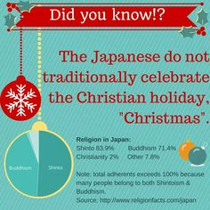 Xmas in japan Religion In Japan, Japanese New Year, New Year Celebration, Buddhism, Christianity, Knowing You, Xmas, Celebrities, Celebs