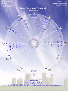 Free Kepler Astrology chart with EVERY psychic reading. https://www.kazpsychic.com Open 7 days from 12 noon - midnight GMT.Readings cost £25 for 20 mins  £1.00 for each additional minute. Mind blowingly accurate uncanny psychic readings by a Natural born psychic medium, astrologer  remote viewer. Tel: UK: 01704 822 919 ( 44 1704 822 919 Call Kaz Now for the reading of your life!