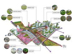 Songzhuang Arts and Agriculture City – Sasaki