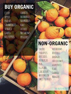 What to buy Organic vs Non Organic (via Pinterest)