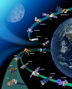 The constellation of Earth Observing System satellites. The satellites of NASA's Earth Observing System monitor daily events and long term changes. (NASA image by Jenny Mottar.)