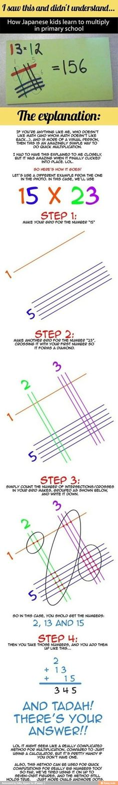 Math Shortcuts