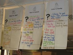 Read to Self, Someone, Listen to Reading Anchor Chart