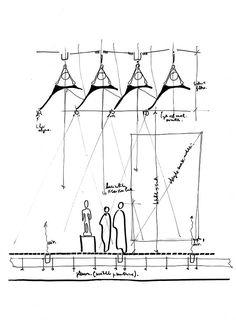 Renzo Piano's Menil Collection.