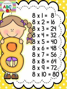 - Mundo Kids By Marly - Tabuada pronta pra imprimir ! 1st Grade Math Worksheets, First Grade Activities, Kids Learning Activities, Kindergarten Math, Teaching Math, Reward System For Kids, Learning Multiplication, Math Intervention, Teacher Supplies