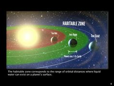 "One in five stars has Earth-sized planet in habitable zone. ""What this means is, when you look up at the thousands of stars in the night sky, the nearest sun-like star with an Earth-size planet in its habitable zone is probably only 12 light years away and can be seen with the naked eye."" – Erik Petigura"