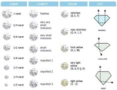 Jewelry Reference Guide