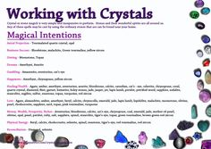 Working with Crystals: Intentions