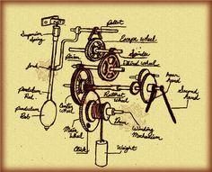 Steam Punk Style Weight-Driven Clock Mechanism
