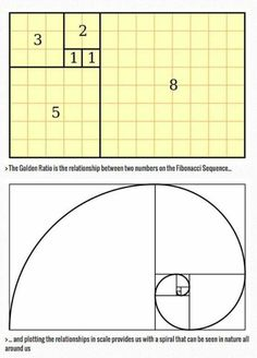 The Golden Ratio: a designer& guide. The Golden Ratio is a beautifully simple piece of mathematical theory that can help make your designs feel well proportioned and pleasing on the eye. We explain how to use it.