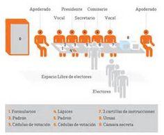 infografía redes sociales - Bing images