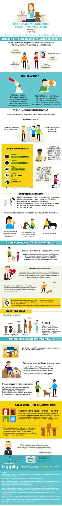 Вот, теперь есть аргументы за то, чтобы завести в доме и офисе животное. Лошадь, например :) http://itrex.ru/news/zhivotnye-delaut-nas-schastlivee
