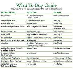 Fish substitution chart from Coastal Living