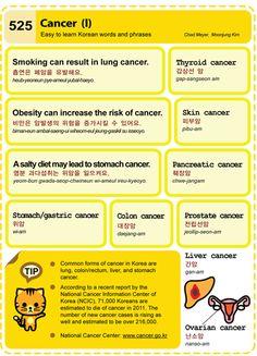 (525) Cancer (I)