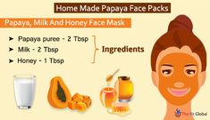 Topical application of does not have any supporting evidence that it might your skin but and are known to bring desired changes to the skin which makes the face pack most commonly applied. Papaya Face Pack, Papaya Facial, Natural Skin Care, Natural Health, Korean Beauty Tips, Facial Tips, Coffee Face Mask, Honey Face, Homemade Face Masks