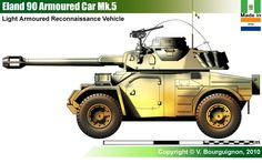 Eland 90 Mk.5 Army Vehicles, Armored Vehicles, Military Paint, Concept Ships, Concept Cars, Armoured Personnel Carrier, Defence Force, Armored Fighting Vehicle, Tactical Survival