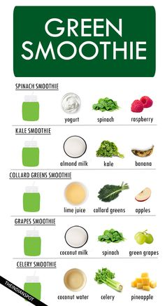 DELICIOUSLY GREEN SMOOTHIE RECIPES