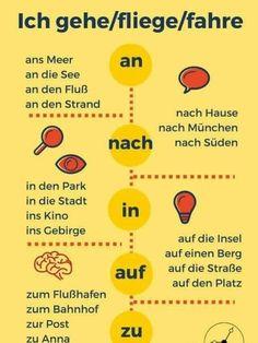 German grammar - An, nach, in, auf, zu Study German, German English, Learn German, Learn French, German Language Learning, Language Study, Learn A New Language, Spanish Language, French Language