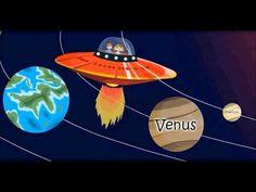 Planets & Solar System for Children- School Education Video
