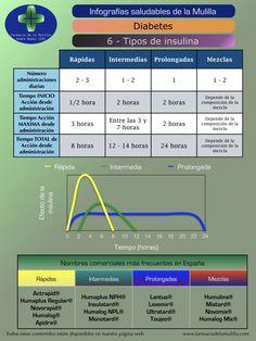 diagnóstico erróneo común de diabetes