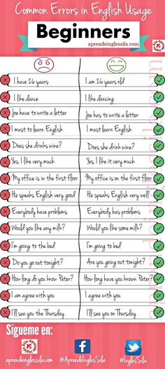 Common Errors in English Usage! Anonymous Topics: 19 Replies: 0 December 2016 at am Common Errors in English Usage! English Writing Skills, Learn English Grammar, English Vocabulary Words, Learn English Words, English Phrases, Grammar And Vocabulary, English Language Learning, Teaching English, Learn Spanish