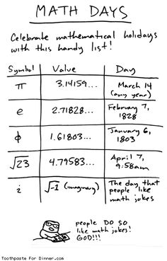 Quips and quotes on pinterest math jokes funny math and math
