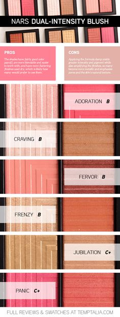 Round-up: NARS Dual-Intensity Blush Overview & Thoughts