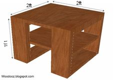 Tiny tip on creating 3D models of furniture, cabinets etc...