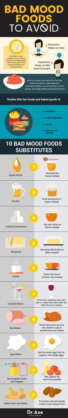 Guide to bad mood foods - Dr. Axe http://www.draxe.com #health #holistic #natural