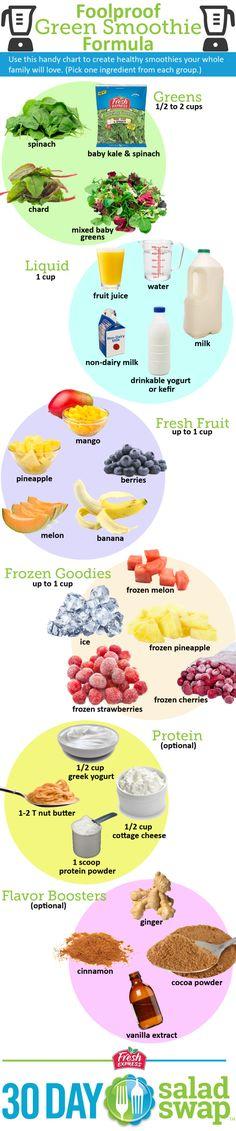 Foolproof Green Smoothie Formulas! #saladswap #FreshExpress