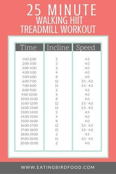 An easy to follow 25 minute walking HIIT treadmill workout