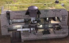 Cutaway of a bunker on the Maginot Line with an armored dome to two pieces of 75 mm.