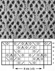 Ravelry: some's Venezia Snood (reversible intarsia + lace knit cowl) - lace knitting pattern + chart