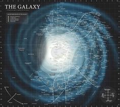 Solar System Star Galaxy | the galaxy astrographical total stars 400 billion 1 star systems 180 ...