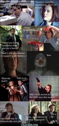 The X Files abridged version