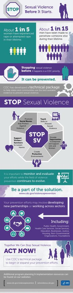 STOP SV Infographic about Sexual Violence Prevention|Violence Prevention Publications|Violence Prevention|Injury Center|CDC