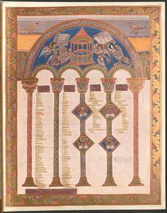 Codex Aureus BSB Clm14000, fol. 11r