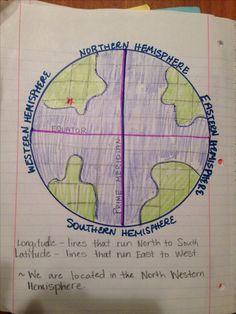 Longitude and Latitude, hemispheres. 5th grade Science journaling