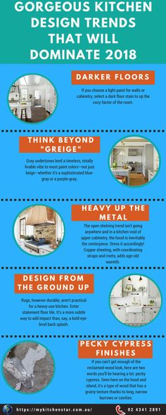 Here you will see upcoming #kitchen #design #trends. This might help you to choose one .