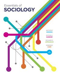 Order sociology papers same day