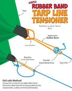 Rubber Band Tarp Line Tensioners | The Ultimate Hang – Hammock Camping Illustrated