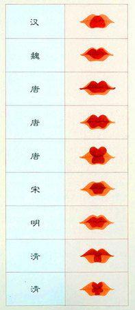 styles of geisha lips