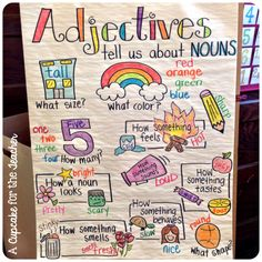 A must for teaching grammar! Adjectives- tell us about nouns! Colors, size, look and so on! 30 Attention-Grabbing Anchor Charts For Teaching Grammar Adjective Anchor Chart, Ela Anchor Charts, Reading Anchor Charts, Anchor Charts First Grade, Kindergarten Anchor Charts, Kindergarten Writing, 3rd Grade Writing, First Grade Reading, Noun Chart