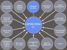 O Catraca Livre criou o PowerPoint da Operação Lava Jato de acordo com as características de cada signo do zodíaco.